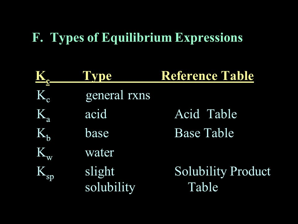 F. Types of Equilibrium Expressions