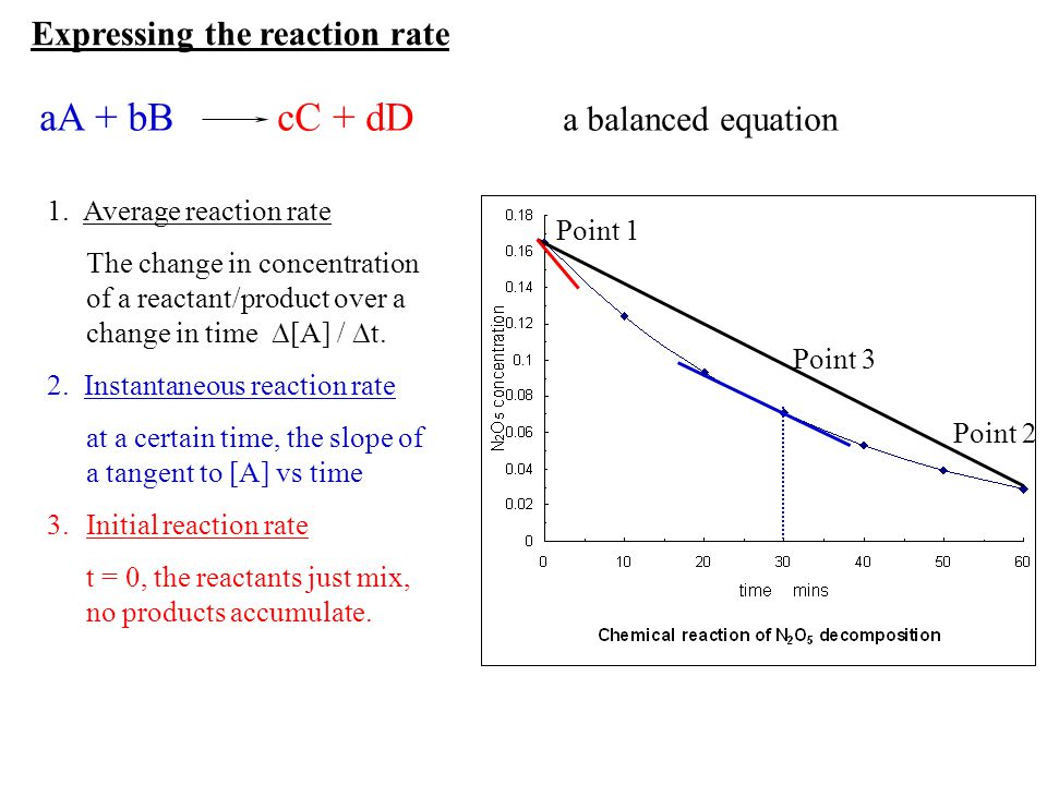 velocity and the rate of change video lesson transcript study com