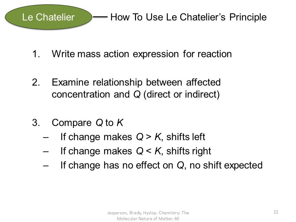How To Use Le Chatelier's Principle