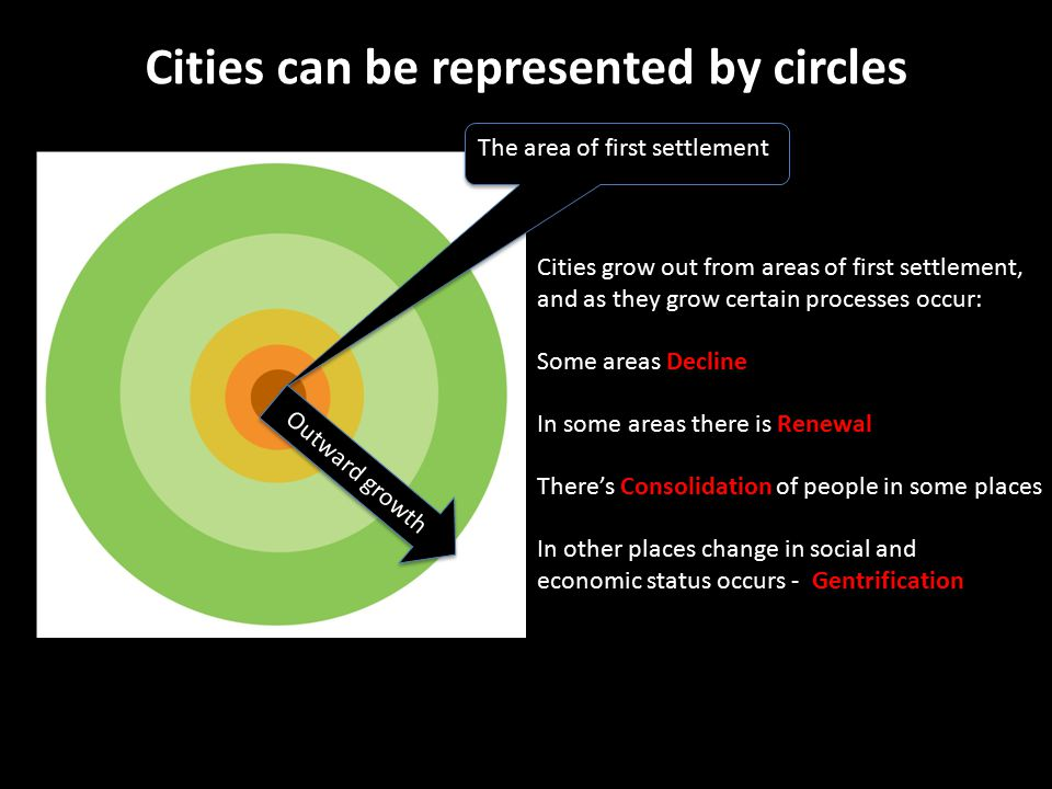 Cities can be represented by circles