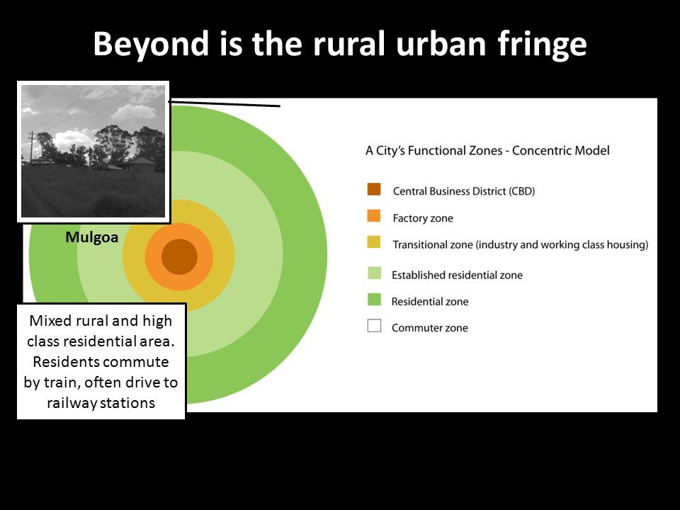Beyond is the rural urban fringe
