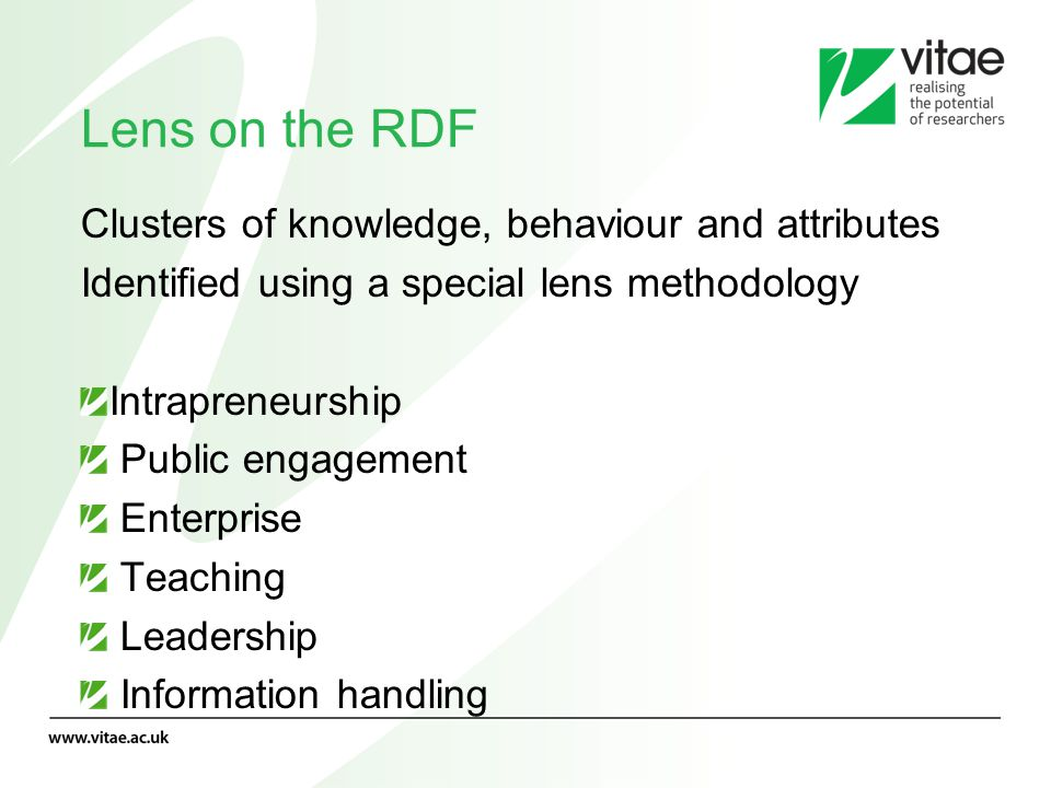 Lens on the RDF Clusters of knowledge, behaviour and attributes