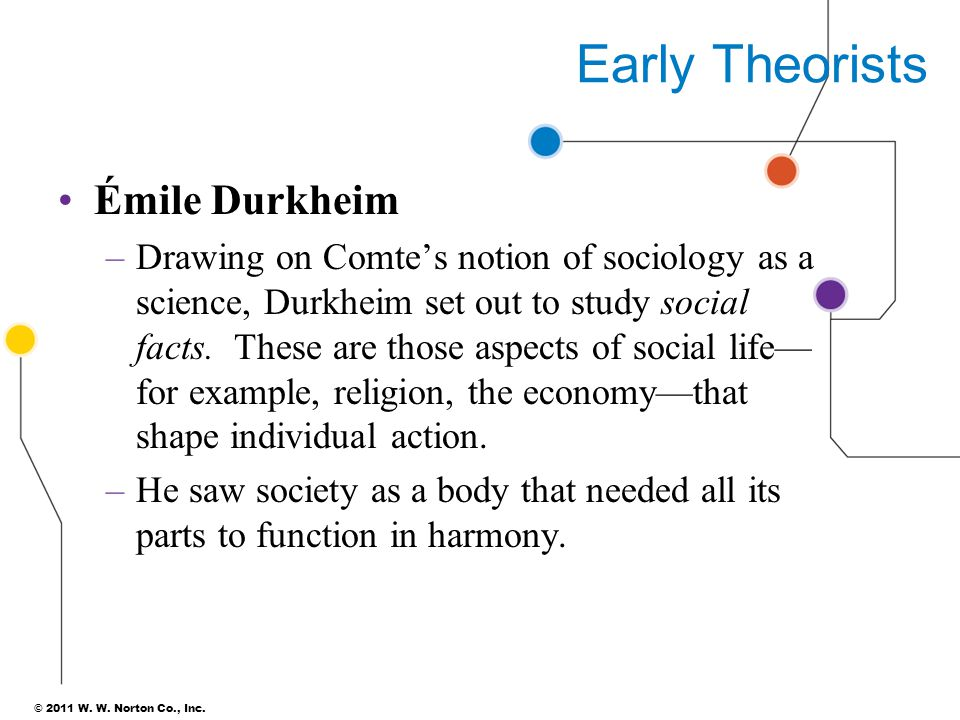 Chapter 1 Sociology Theory And Method Ppt Download
