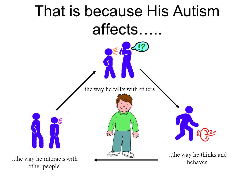 That is because His Autism affects…..