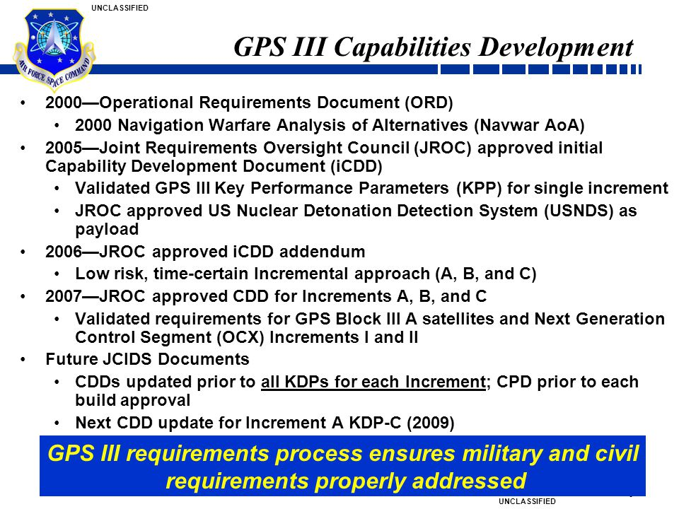 GPS III Capabilities Development