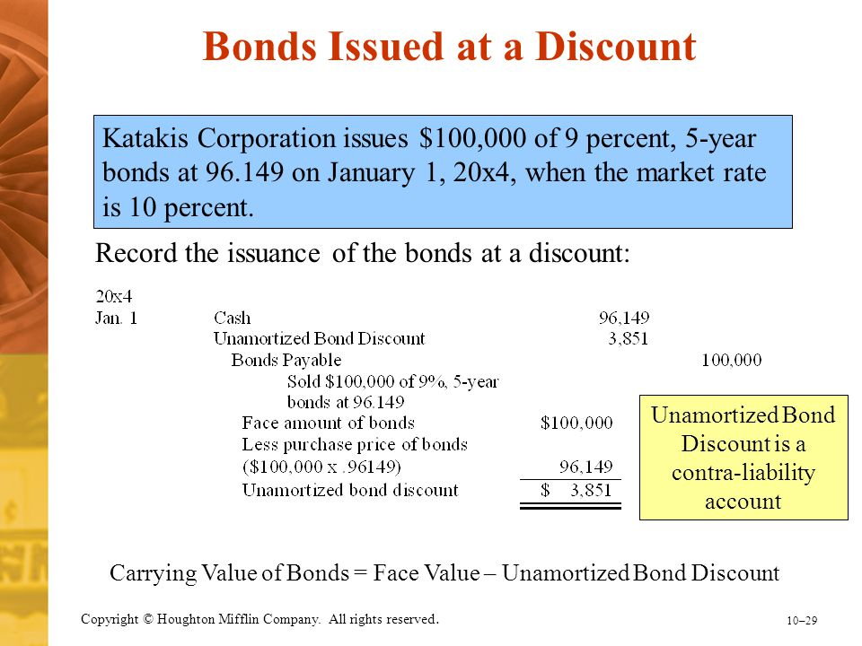 discount on bonds payable is a contra liability account