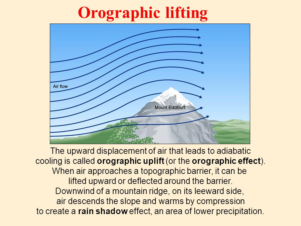 Orographic lifting The upward displacement of air that leads to adiabatic. cooling is called orographic uplift (or the orographic effect).