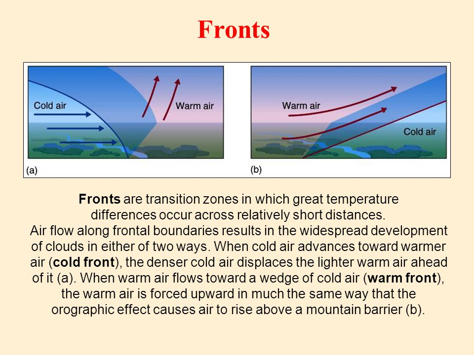 Fronts Fronts are transition zones in which great temperature