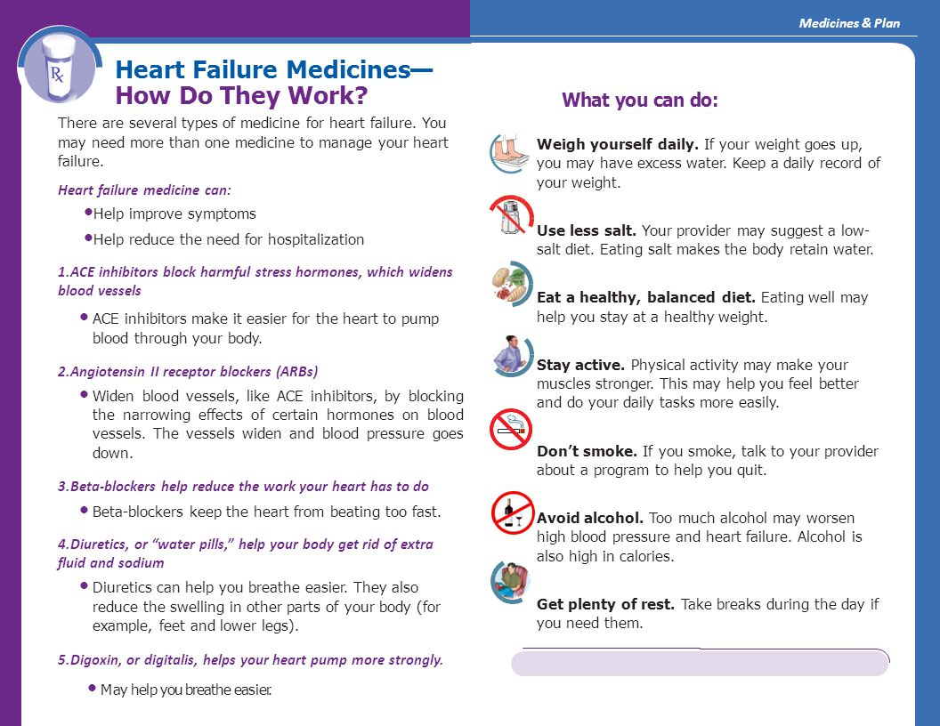 Heart Failure Medicines— How Do They Work