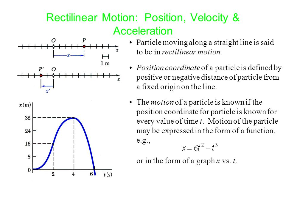 All about The Moving Man Position Velocity Acceleration Phet