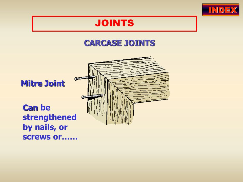 JOINTS INDEX CARCASE JOINTS Mitre Joint