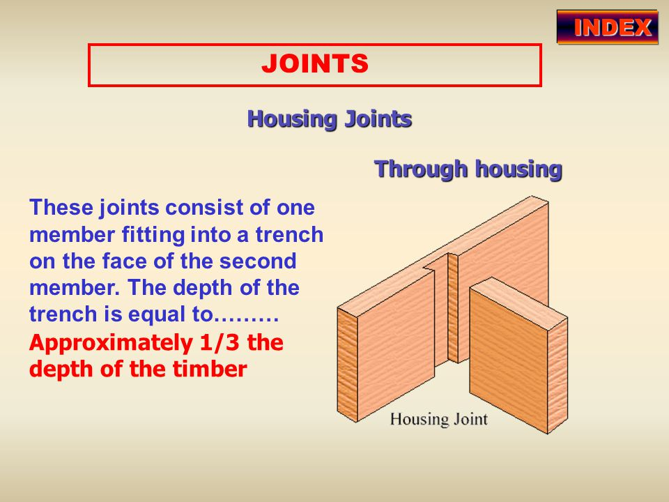 JOINTS INDEX Housing Joints Through housing