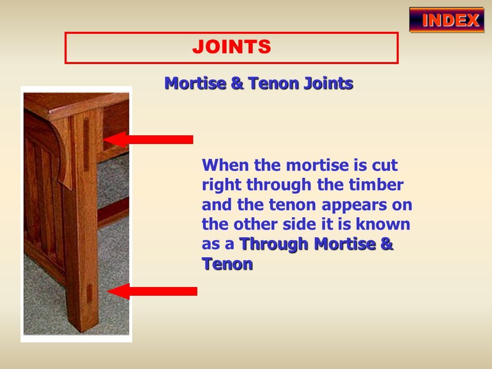 JOINTS INDEX Mortise & Tenon Joints