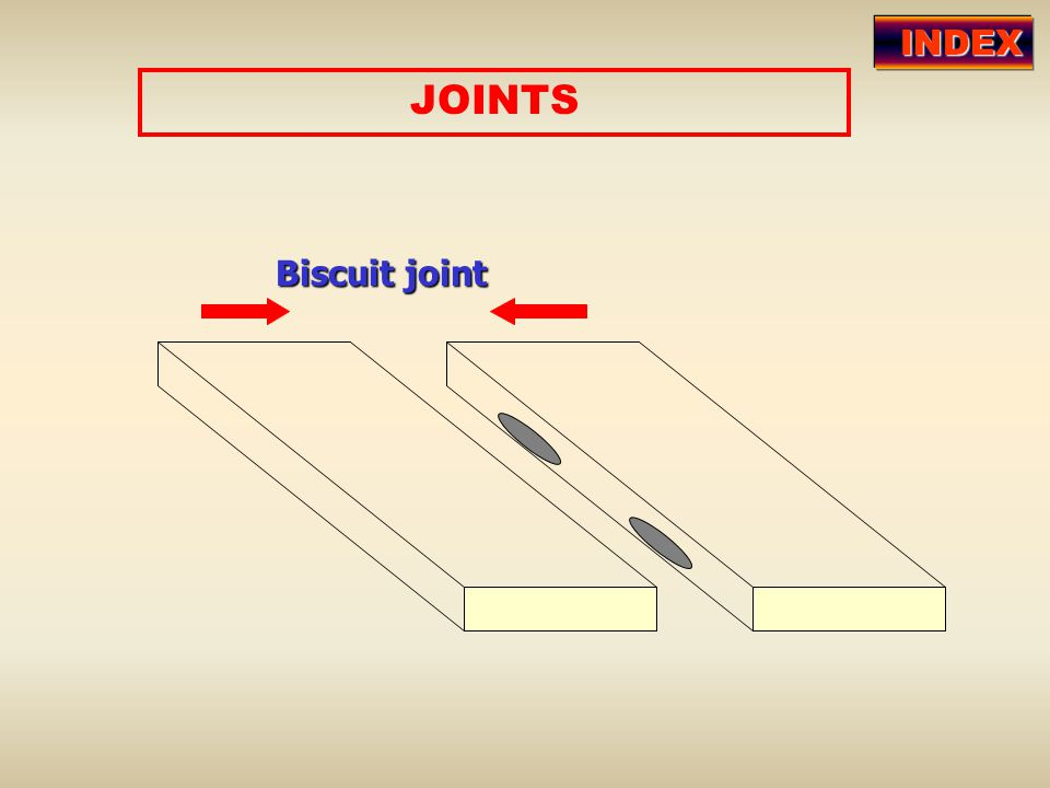 INDEX JOINTS Biscuit joint