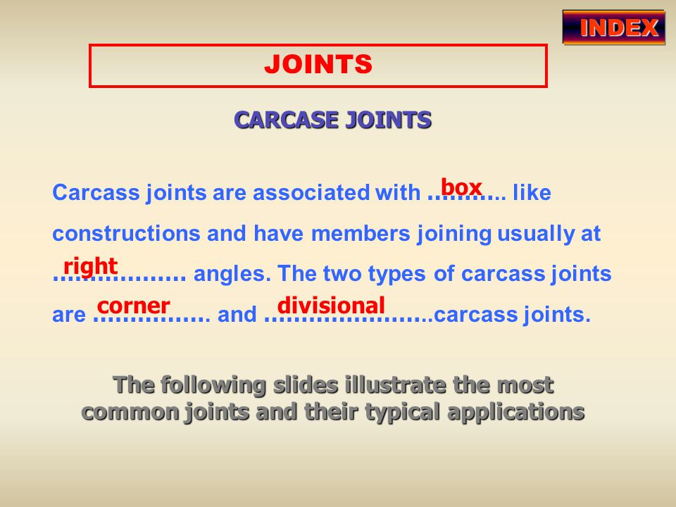 JOINTS INDEX CARCASE JOINTS box