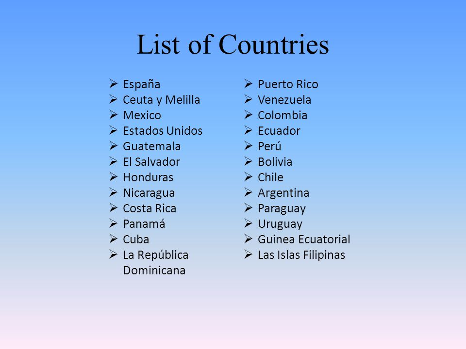 list of countries - 960×720