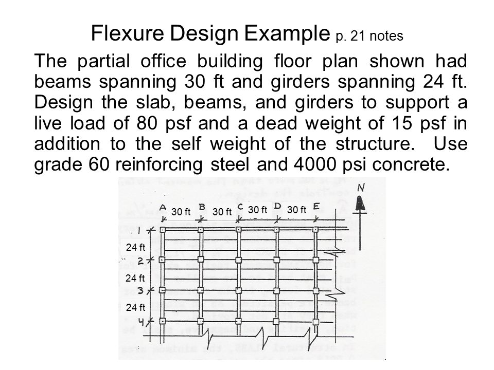 Flexure Design Example p. 21 notes