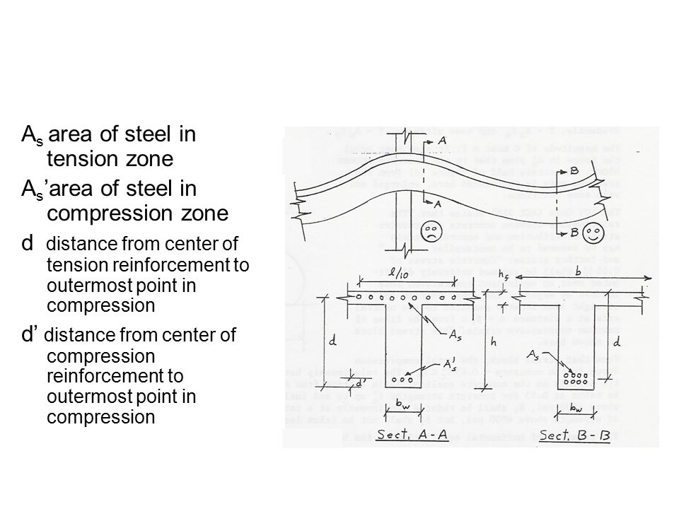 As area of steel in tension zone