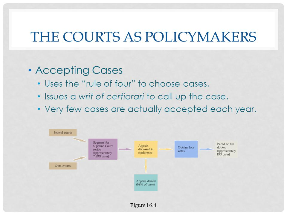 The Courts as Policymakers