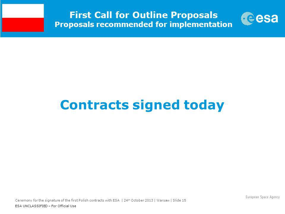 Contracts signed today