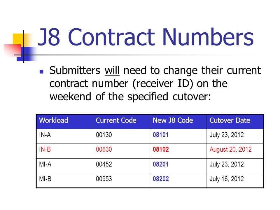 J8 Contract Numbers Submitters will need to change their current contract number (receiver ID) on the weekend of the specified cutover:
