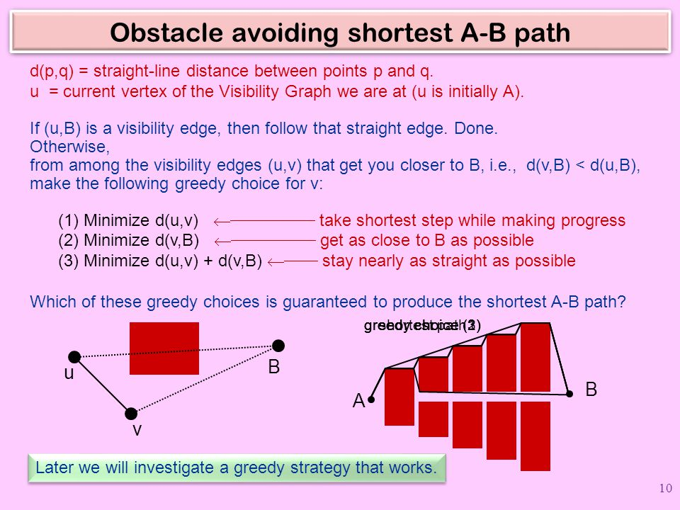 Obstacle avoiding shortest A-B path