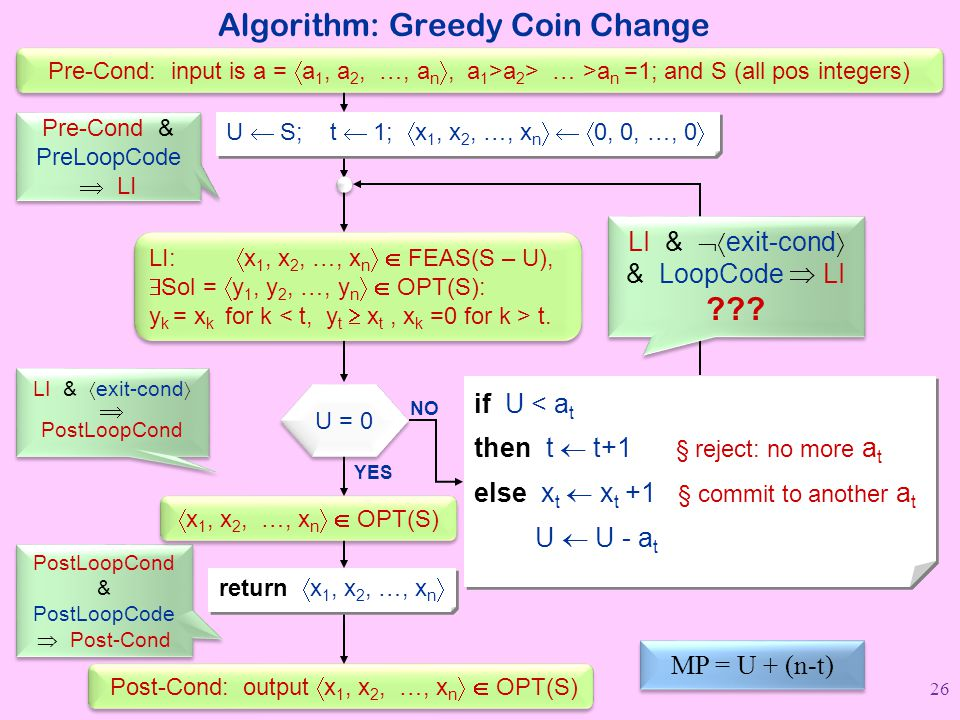 Algorithm: Greedy Coin Change