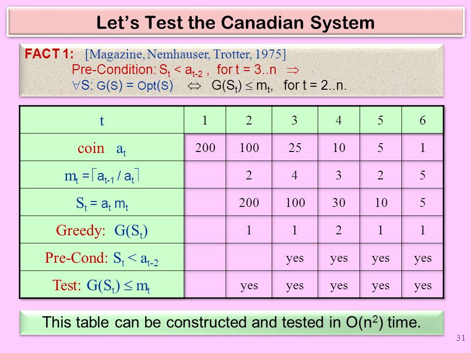 Let's Test the Canadian System