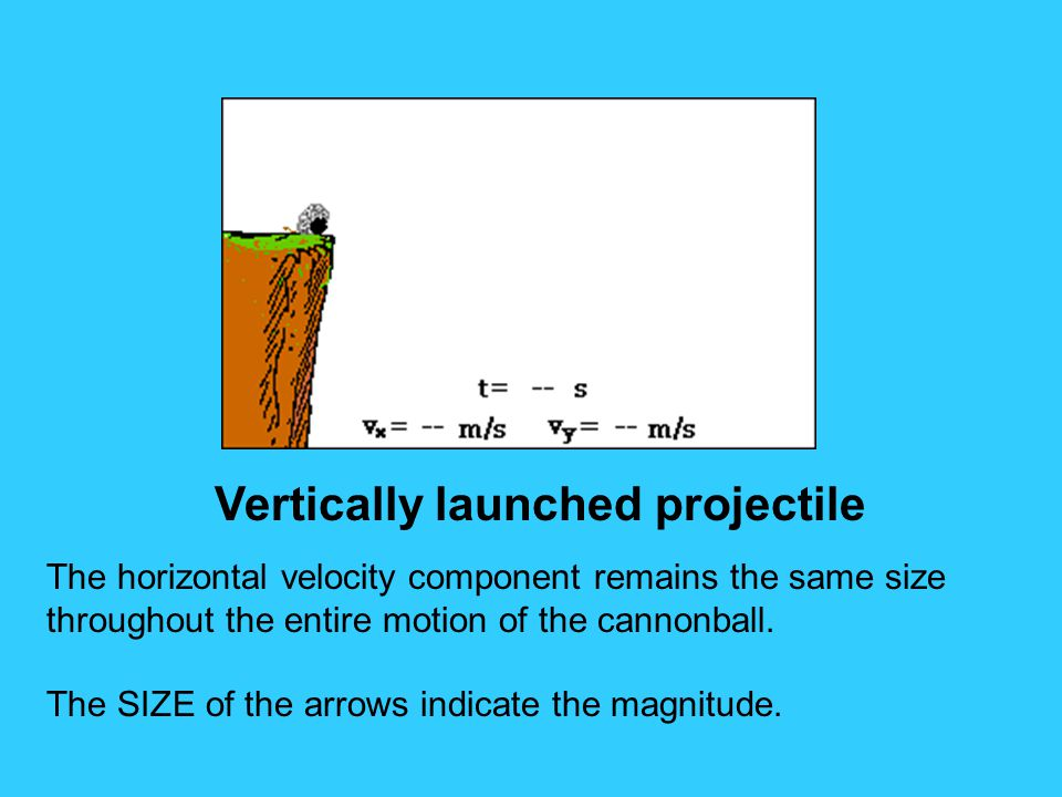 Vertically launched projectile