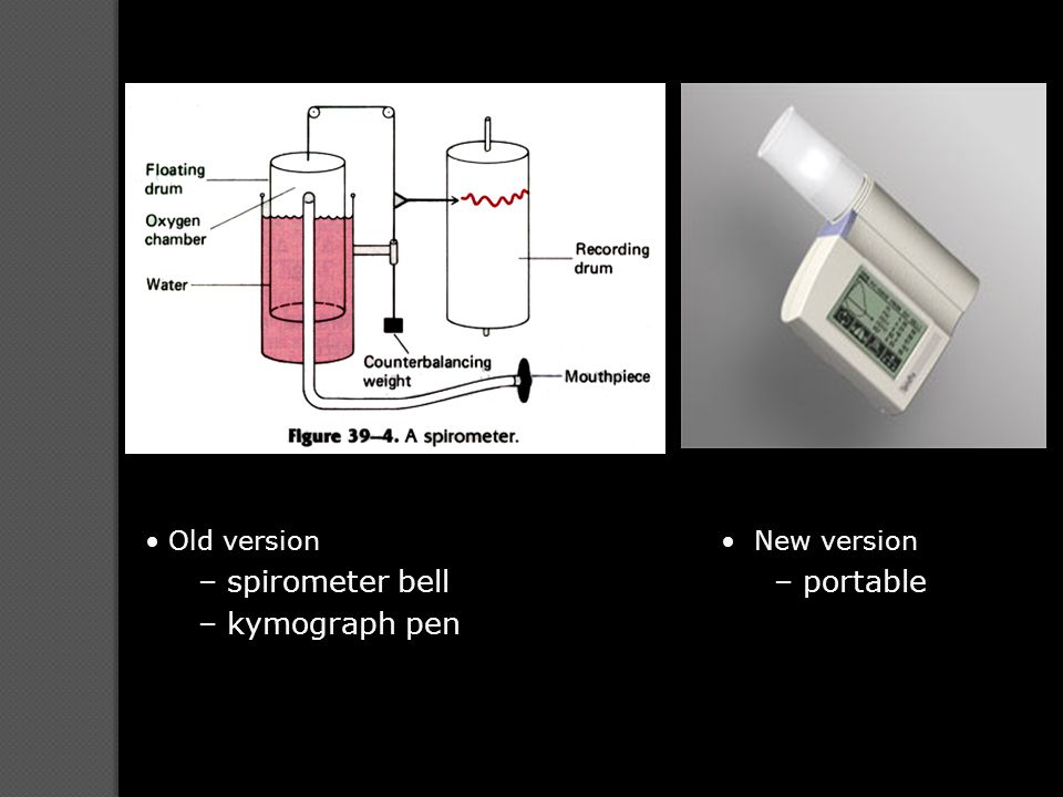 Old version spirometer bell kymograph pen New version portable
