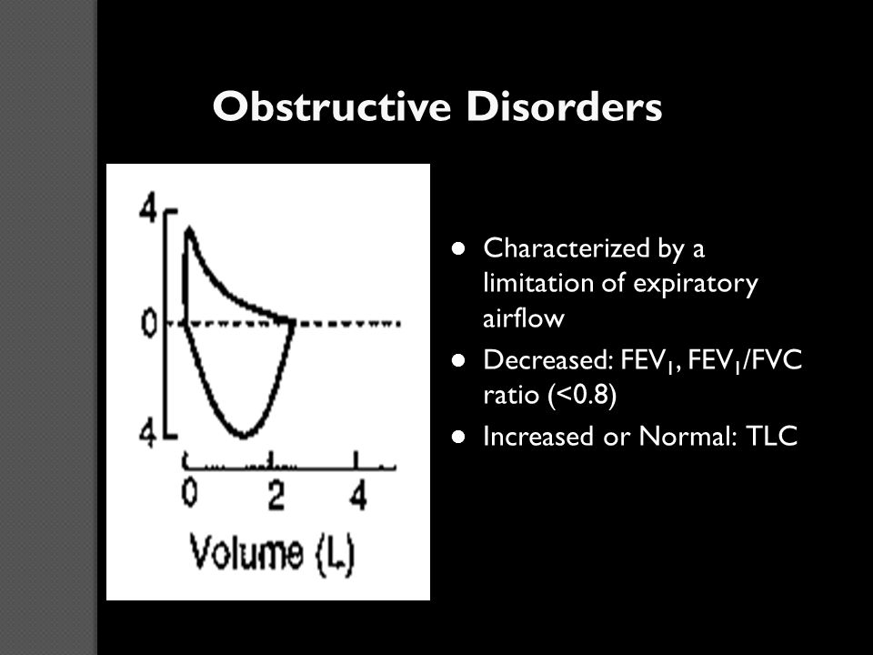 Obstructive Disorders