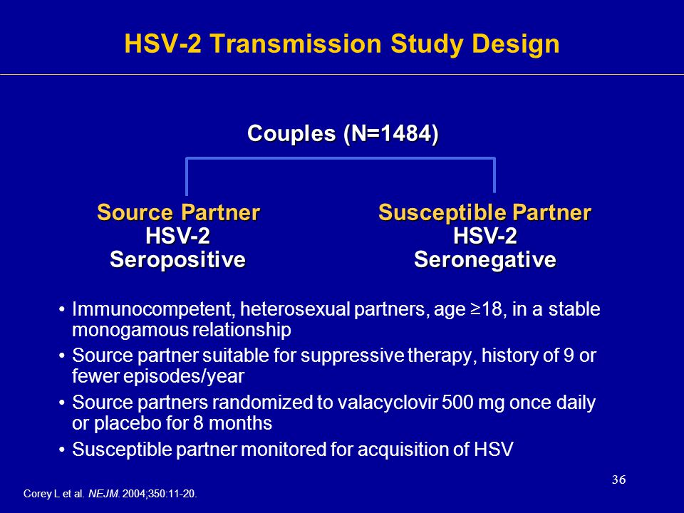 Hsv-2 transmission woman to man transsexual surgery