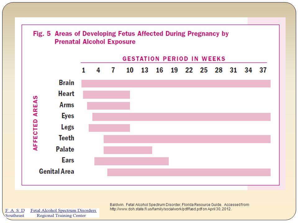 Preventing Alcohol Exposure and Fetal Alcohol Spectrum