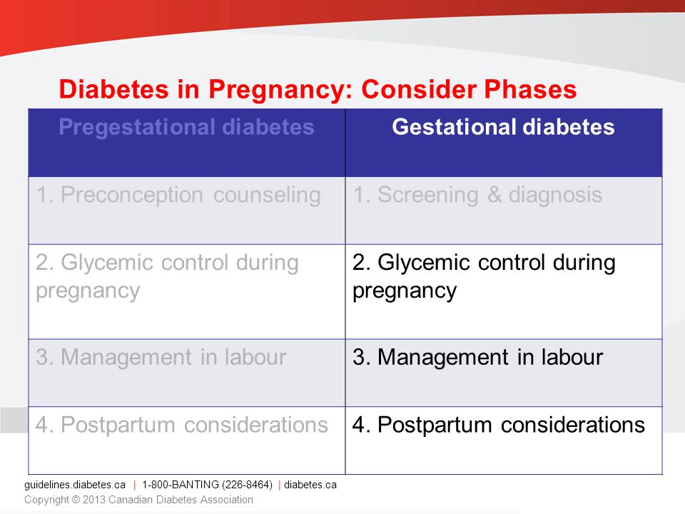 gestational diabetes essays ### diabetes and pregnancy essays ★★ how do you get gestational diabetes the 7 step trick that reverses diabetes permanently in as little as 11 days diabetes and pregnancy essays ] the real cause of diabetes ( recommended ),diabetes and pregnancy essays try remain away from deserts and processed carbohydrates.