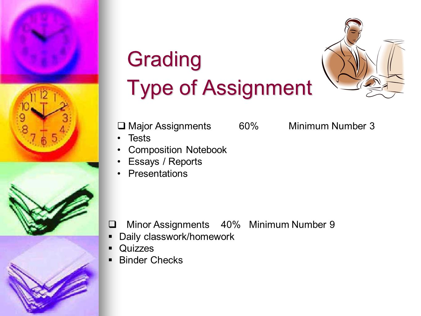 Grading Type of Assignment Major Assignments 60% Minimum Number 3