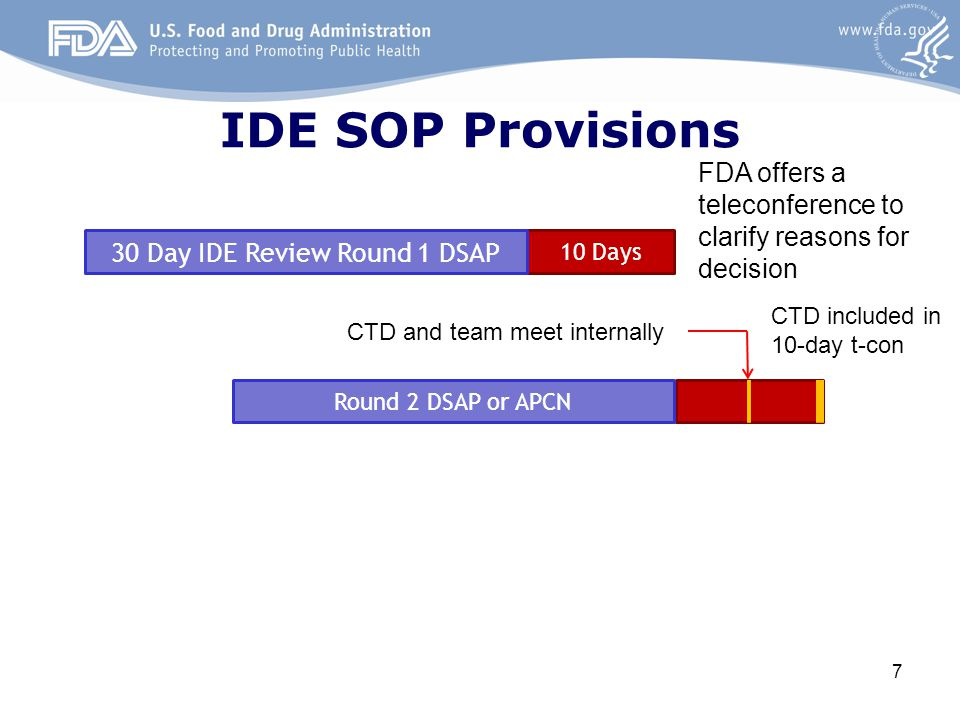 30 Day IDE Review Round 1 DSAP