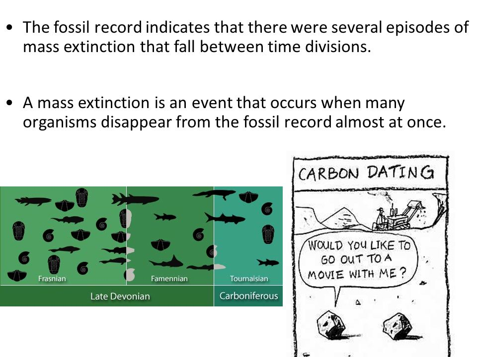 Fossil record and carbon dating