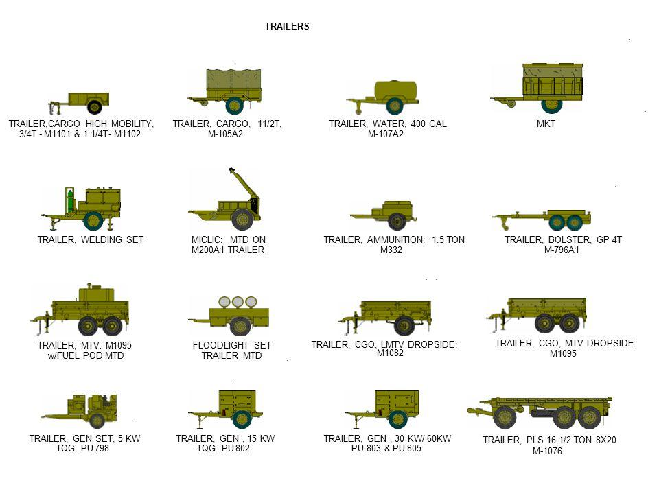 m1101 military hmmwv cargo trailer