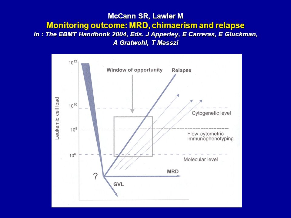 McCann SR, Lawler M Monitoring outcome: MRD, chimaerism and relapse In : The EBMT Handbook 2004, Eds.