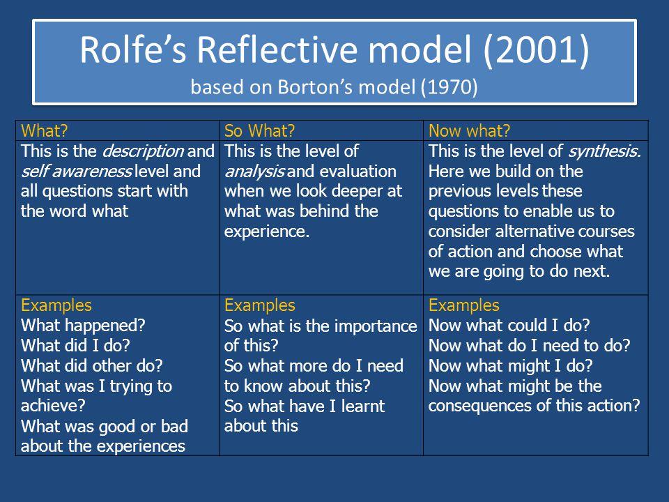 rolfe 2001 reflective practice