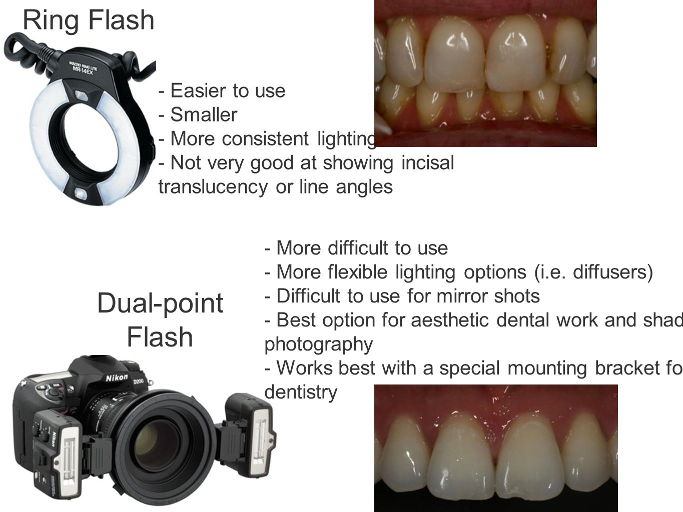 Introduction to Digital Dental Photography - ppt video online download