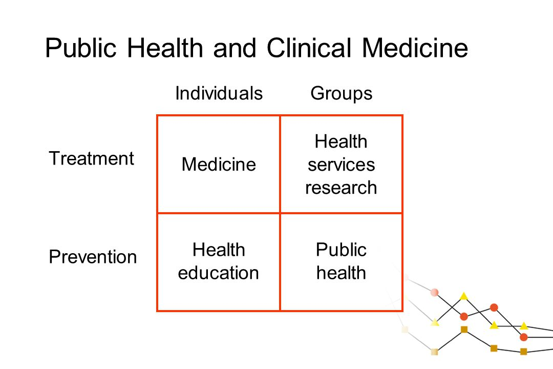 Public Health And Clinical Medicine 4 Traditional Epidemiology