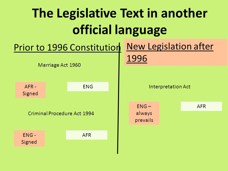 The Legislative Text in another official language
