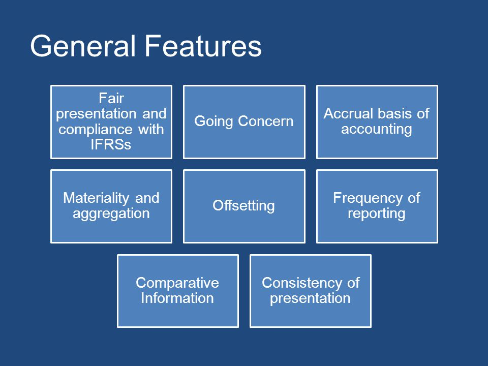 General Features Fair presentation and compliance with IFRSs