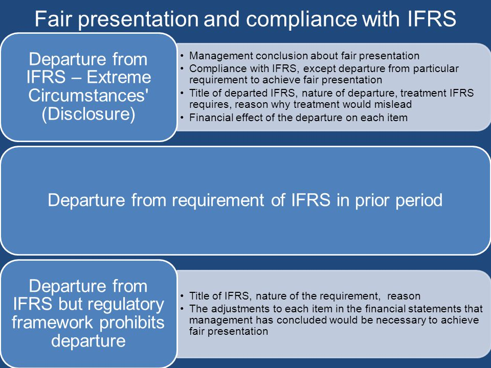 Fair presentation and compliance with IFRS