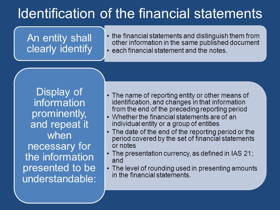 Identification of the financial statements