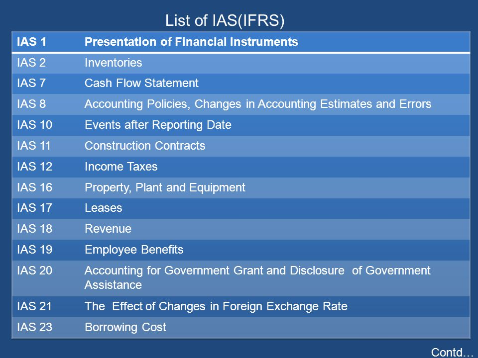 List of IAS(IFRS) IAS 1 Presentation of Financial Instruments IAS 2