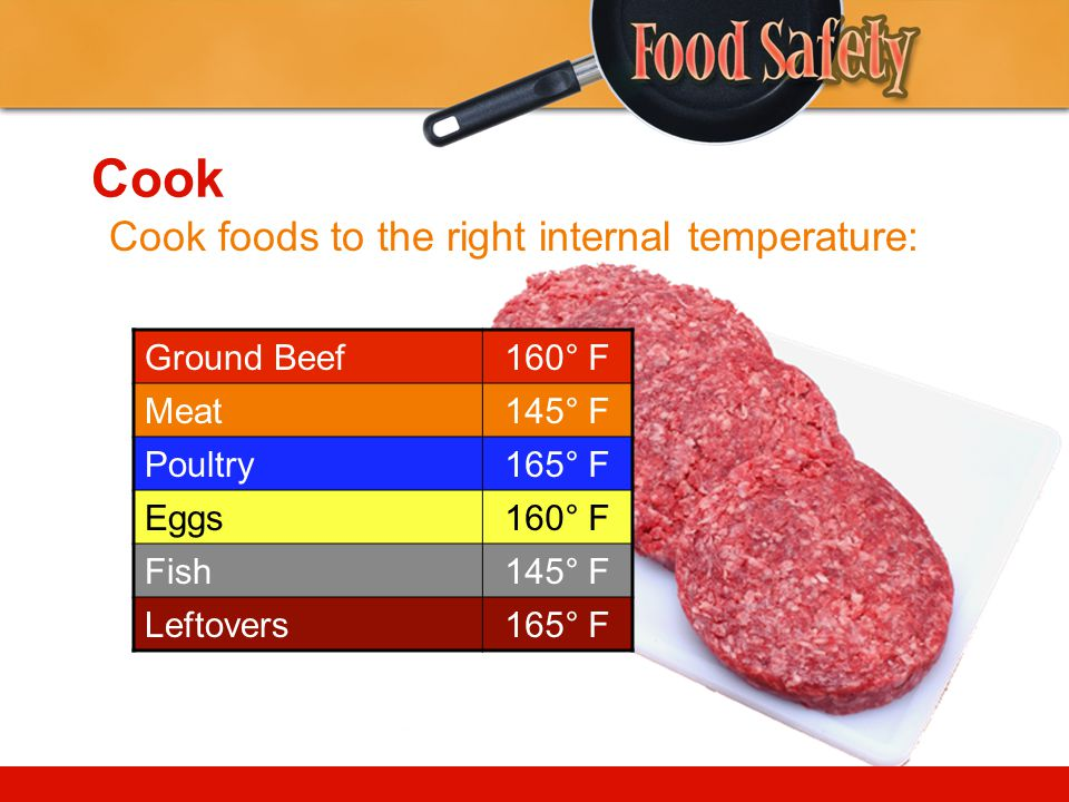 Cook Cook foods to the right internal temperature: Ground Beef 160° F