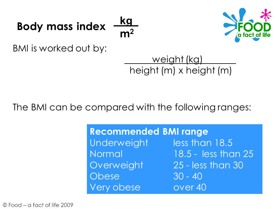 Obesity Extension Ppt Download