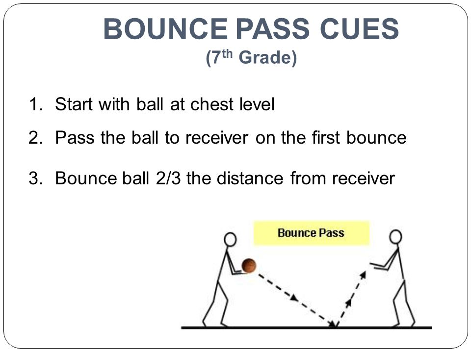 diagram of a basketball bounce pass